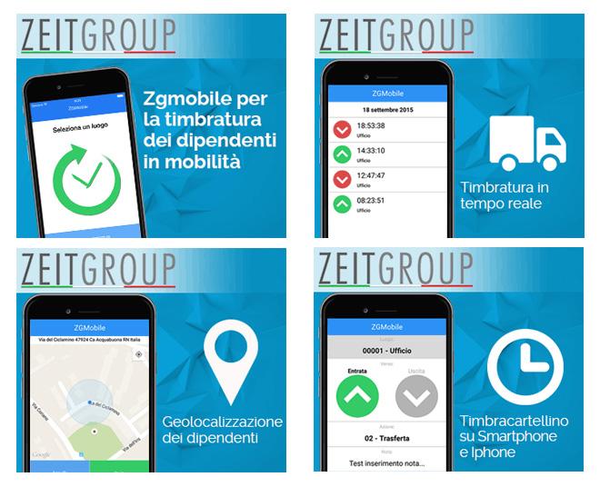 Banner campagne AdWords - Zeitgroup