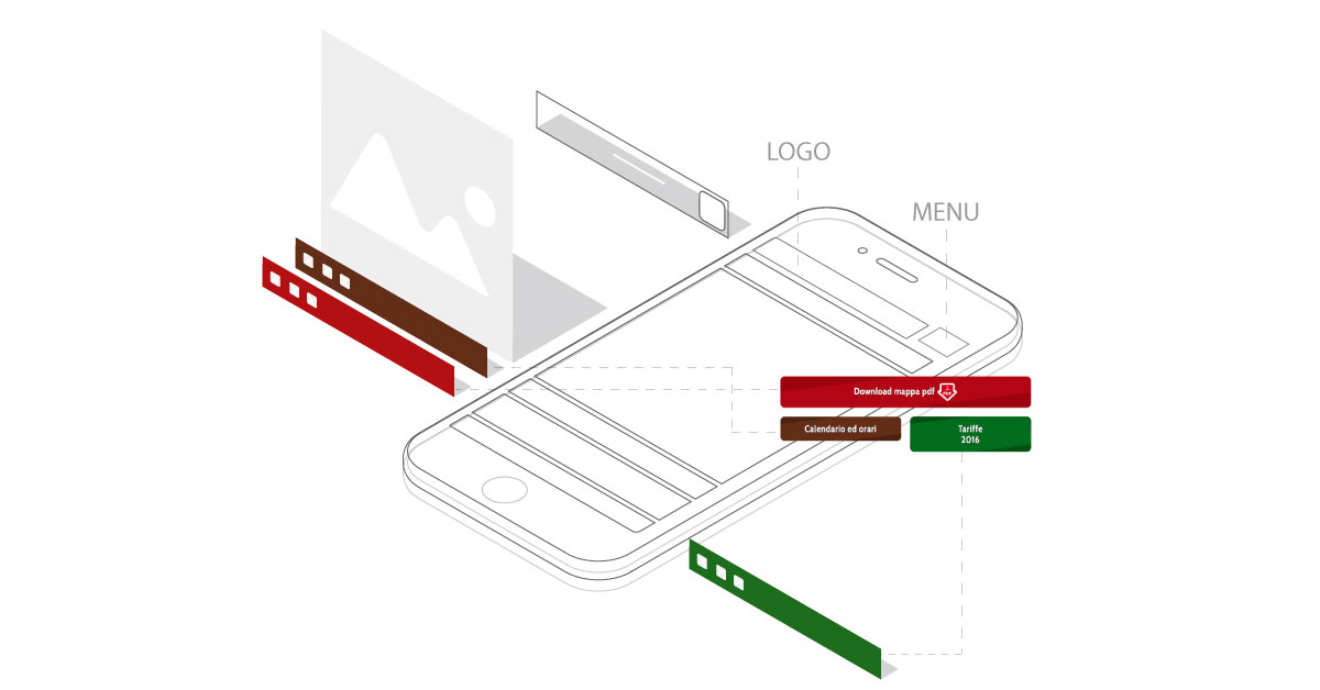 Progettazione sito mobile Safari Ravenna